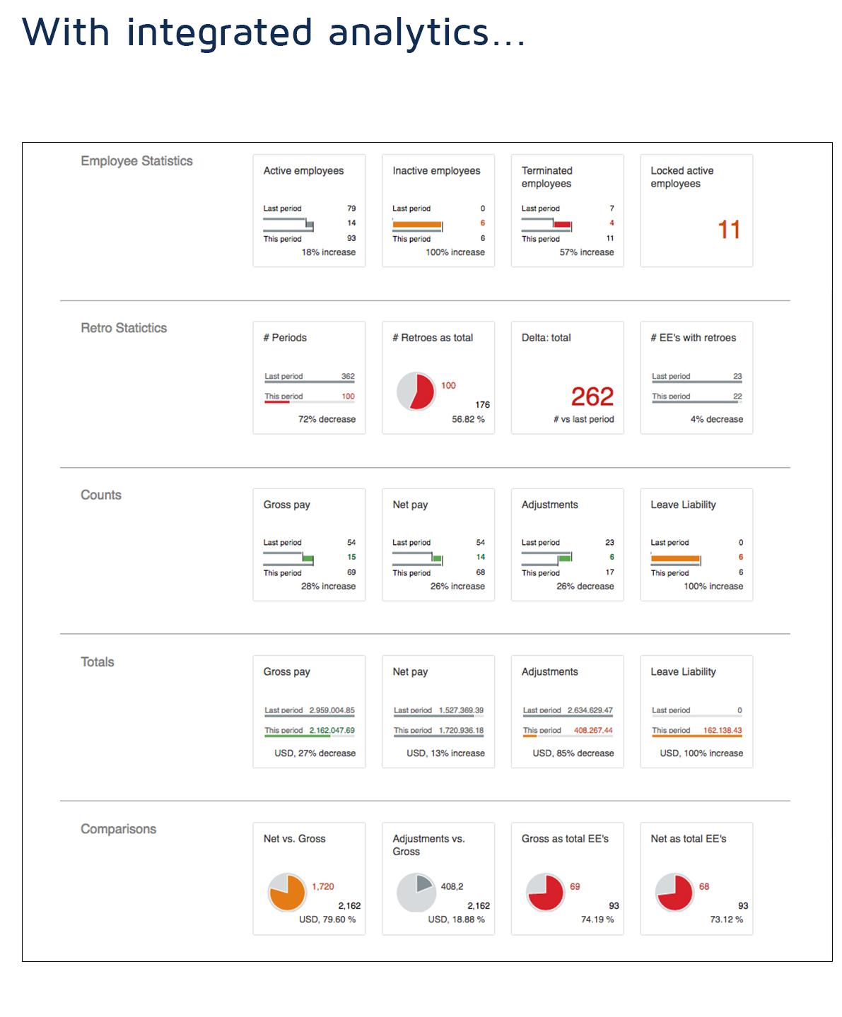Recursos e benefícios do EPI-USE PCC Booster