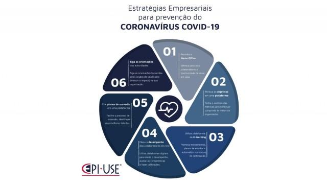 6 Estratégias Empresariais para prevenção do Coronavírus Covid-19